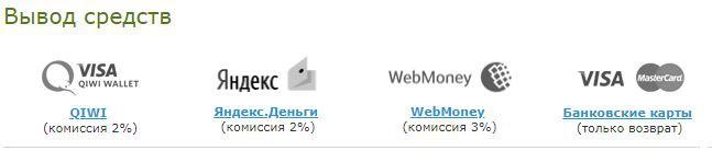 Вывод средств - Qiwi, Яндекс-Деньги, Webmoney, Visa
